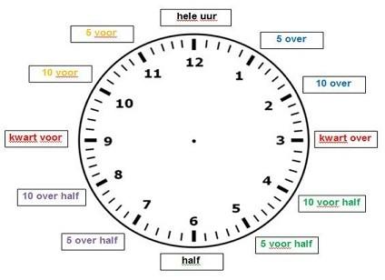 Betere Blog - Leer je kind klokkijken met een kinderhorloge Horlogeloods.nl OZ-15